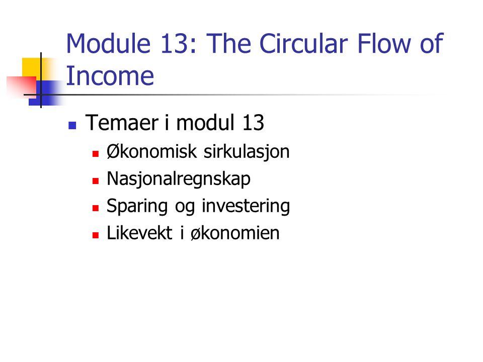 Module 13: The Circular Flow of Income Temaer i modul 13 Økonomisk sirkulasjon Nasjonalregnskap Sparing og investering Likevekt i økonomien