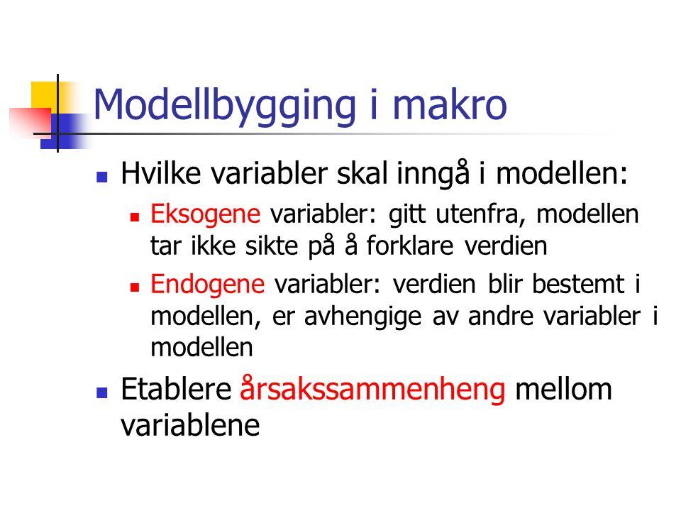 Modellbygging i makro Hvilke variabler skal inngå i modellen: Eksogene variabler: gitt utenfra, modellen tar ikke sikte på å forklare verdien Endogene variabler: verdien blir bestemt i modellen, er avhengige av andre variabler i modellen Etablere årsakssammenheng mellom variablene