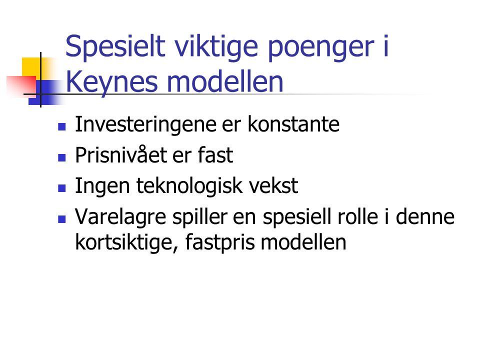 Spesielt viktige poenger i Keynes modellen Investeringene er konstante Prisnivået er fast Ingen teknologisk vekst Varelagre spiller en spesiell rolle i denne kortsiktige, fastpris modellen