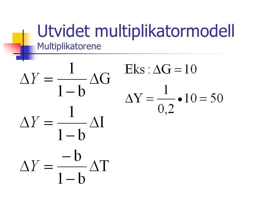 Utvidet multiplikatormodell Multiplikatorene