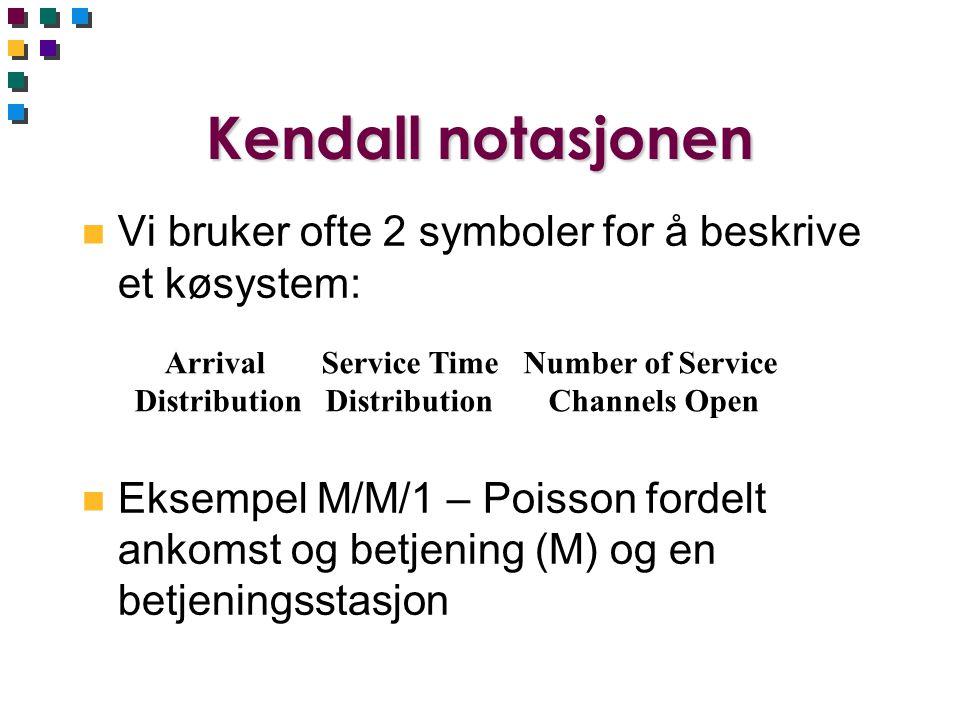Kendall notasjonen n Vi bruker ofte 2 symboler for å beskrive et køsystem: n Eksempel M/M/1 – Poisson fordelt ankomst og betjening (M) og en betjeningsstasjon Arrival Service Time Number of Service Distribution Distribution Channels Open