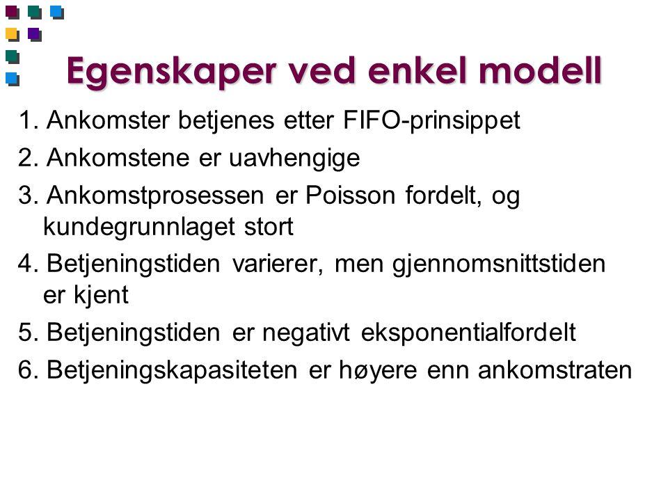 Egenskaper ved enkel modell 1. Ankomster betjenes etter FIFO-prinsippet 2. Ankomstene er uavhengige 3. Ankomstprosessen er Poisson fordelt, og kundegr