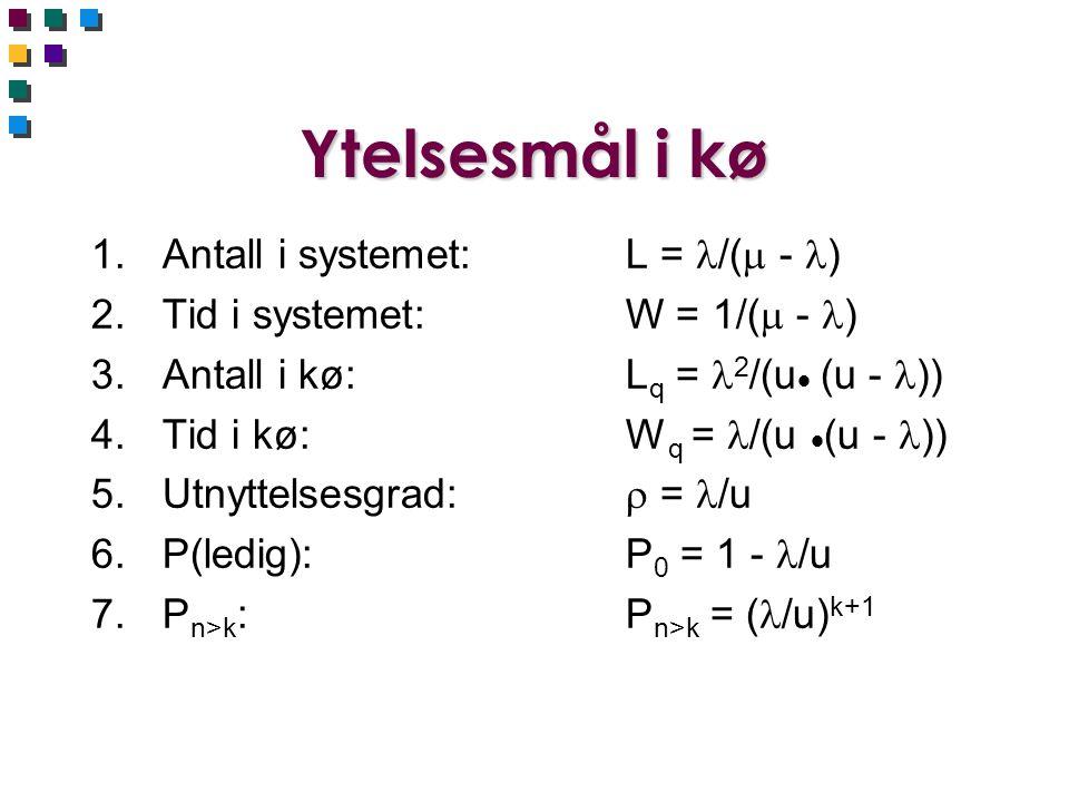 Ytelsesmål i kø 1.Antall i systemet:L = /(  - ) 2.Tid i systemet:W = 1/(  - ) 3.Antall i kø:L q = 2 /(u  (u - )) 4.Tid i kø:W q = /(u  (u - )) 5.Utnyttelsesgrad:  = /u 6.P(ledig):P 0 = 1 - /u 7.P n>k : P n>k = ( /u) k+1