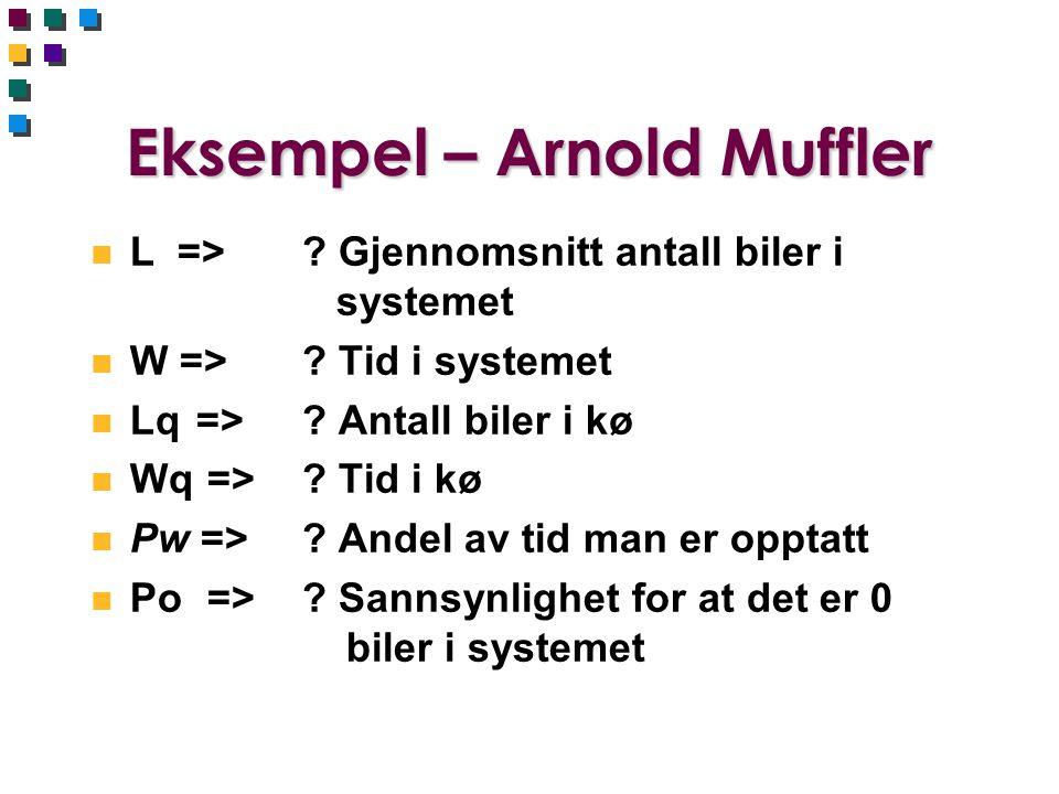 Eksempel – Arnold Muffler n L => ? Gjennomsnitt antall biler i systemet n W => ? Tid i systemet n Lq => ? Antall biler i kø n Wq => ? Tid i kø n Pw =>