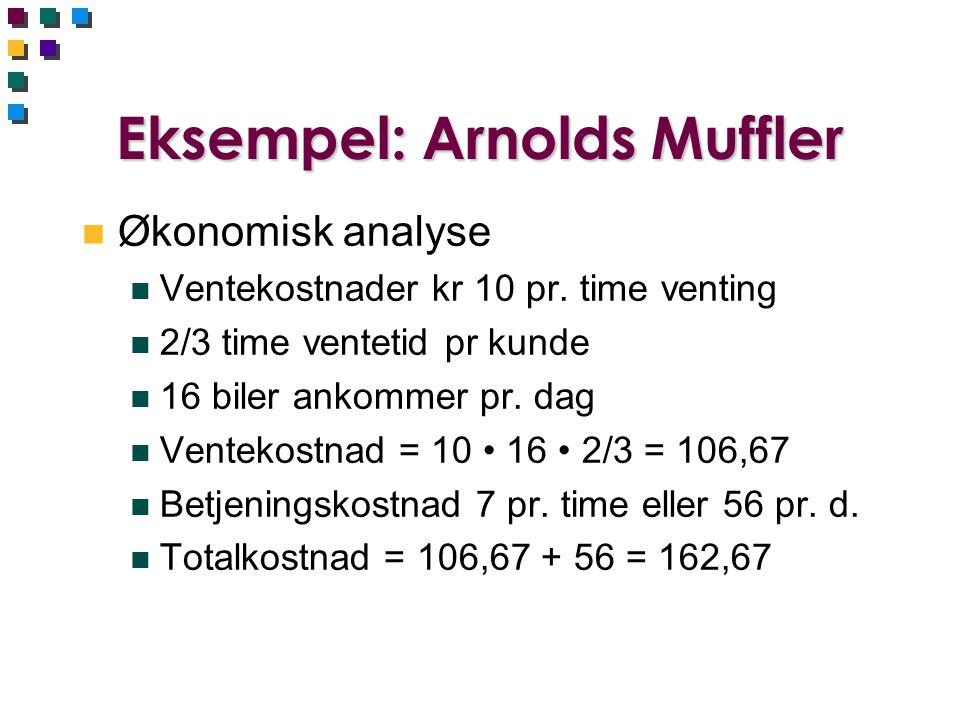 Eksempel: Arnolds Muffler n Økonomisk analyse n Ventekostnader kr 10 pr. time venting n 2/3 time ventetid pr kunde n 16 biler ankommer pr. dag n Vente