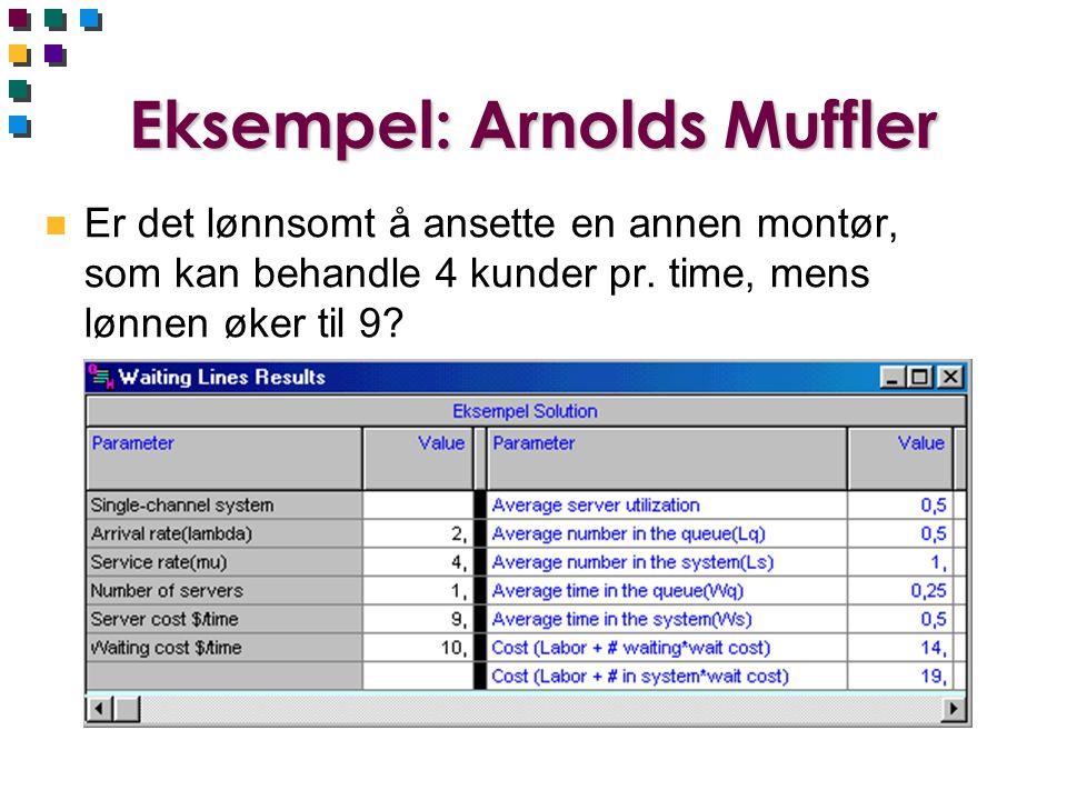 Eksempel: Arnolds Muffler n Er det lønnsomt å ansette en annen montør, som kan behandle 4 kunder pr. time, mens lønnen øker til 9?