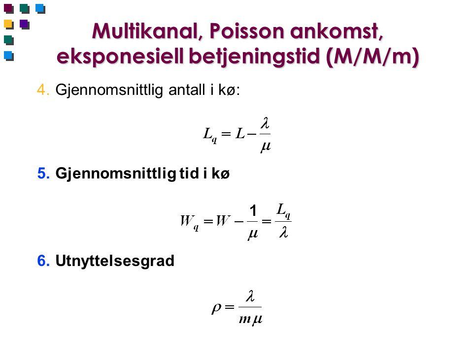 Multikanal, Poisson ankomst, eksponesiell betjeningstid (M/M/m) 4.Gjennomsnittlig antall i kø: 5.Gjennomsnittlig tid i kø 6.Utnyttelsesgrad