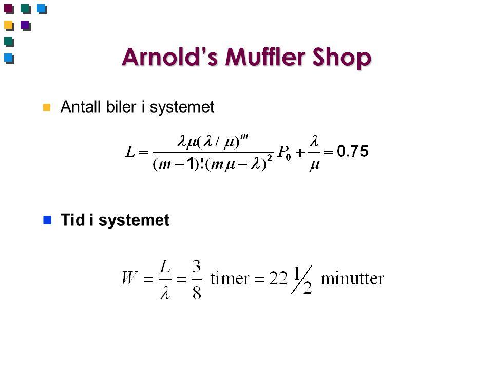 Arnold's Muffler Shop n Antall biler i systemet Tid i systemet