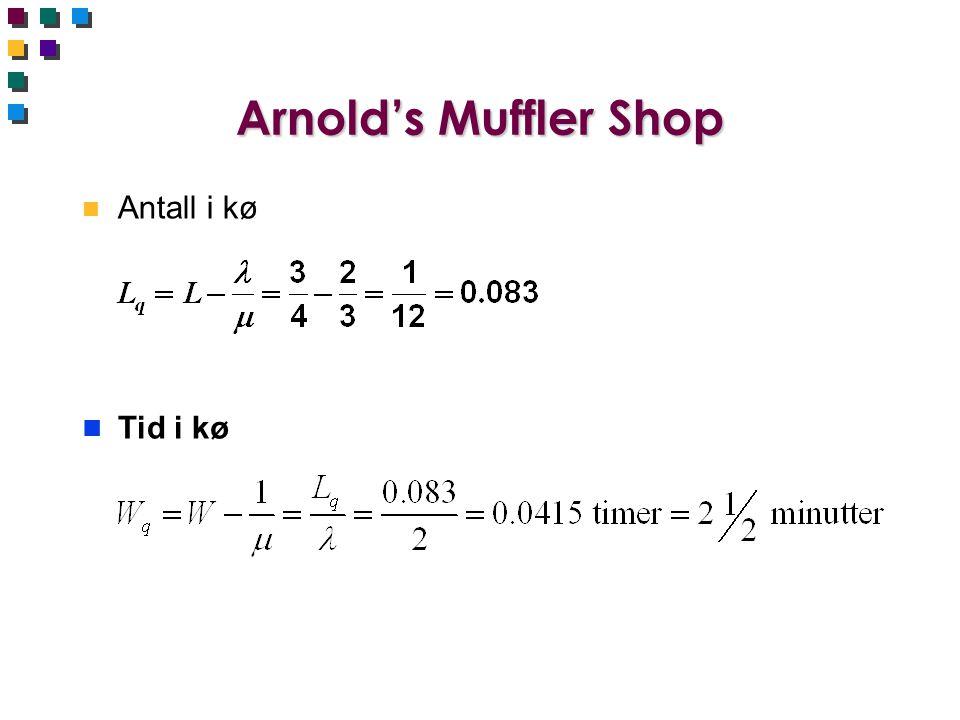 Arnold's Muffler Shop n Antall i kø Tid i kø