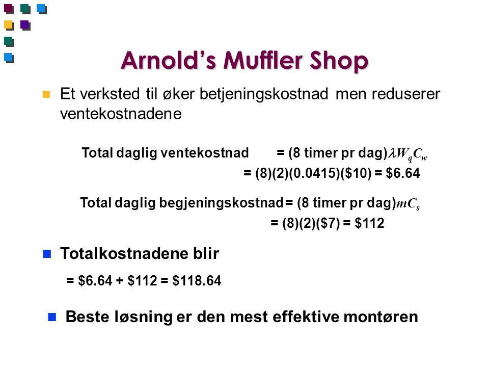 Arnold's Muffler Shop n Et verksted til øker betjeningskostnad men reduserer ventekostnadene Total daglig ventekostnad= (8 timer pr dag) W q C w = (8)(2)(0.0415)($10) = $6.64 Total daglig begjeningskostnad= (8 timer pr dag) mC s = (8)(2)($7) = $112 Totalkostnadene blir = $6.64 + $112 = $118.64 Beste løsning er den mest effektive montøren
