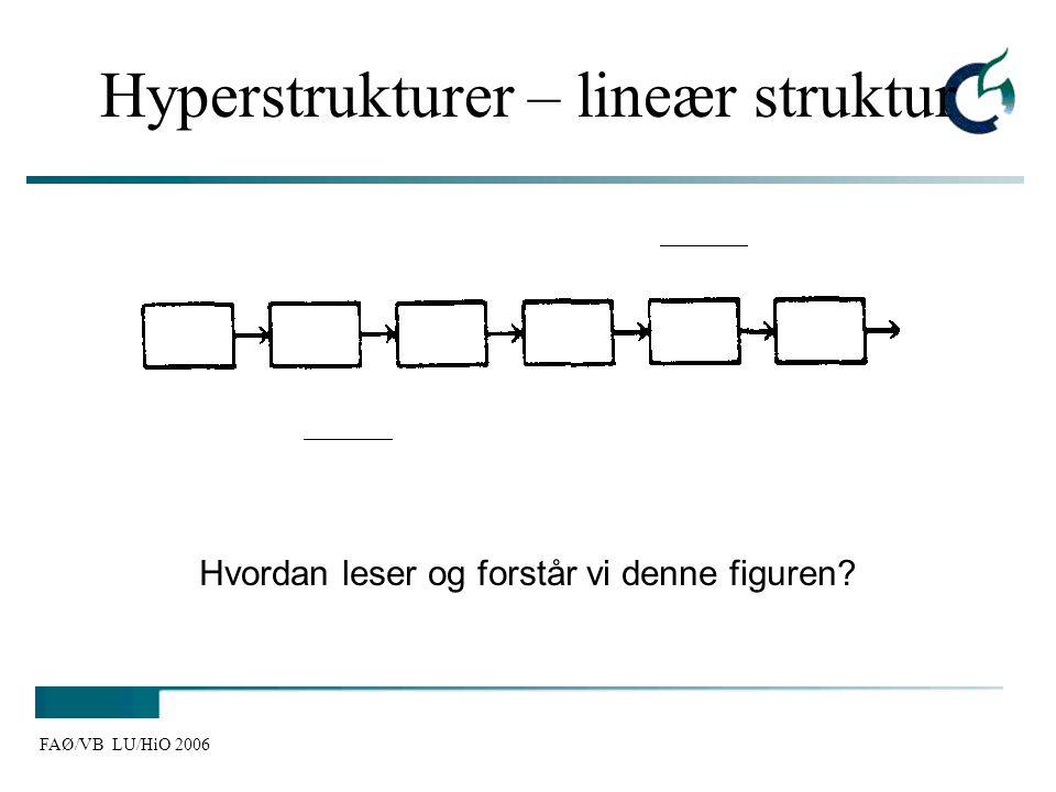 FAØ/VB LU/HiO 2006 Hyperstrukturer – lineær struktur Hvordan leser og forstår vi denne figuren?