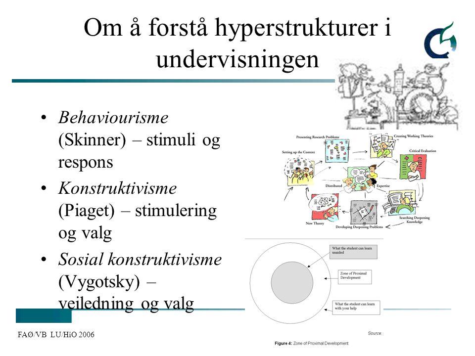 FAØ/VB LU/HiO 2006 Om å forstå hyperstrukturer i undervisningen Behaviourisme (Skinner) – stimuli og respons Konstruktivisme (Piaget) – stimulering og