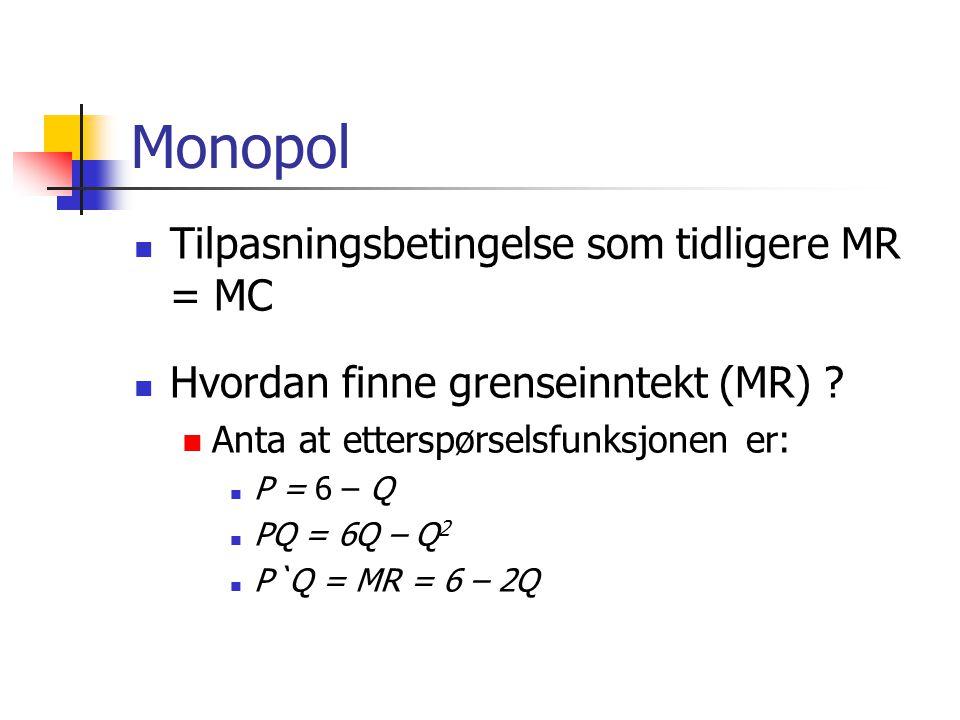 Monopol Tilpasningsbetingelse som tidligere MR = MC Hvordan finne grenseinntekt (MR) ? Anta at etterspørselsfunksjonen er: P = 6 – Q PQ = 6Q – Q 2 P`Q