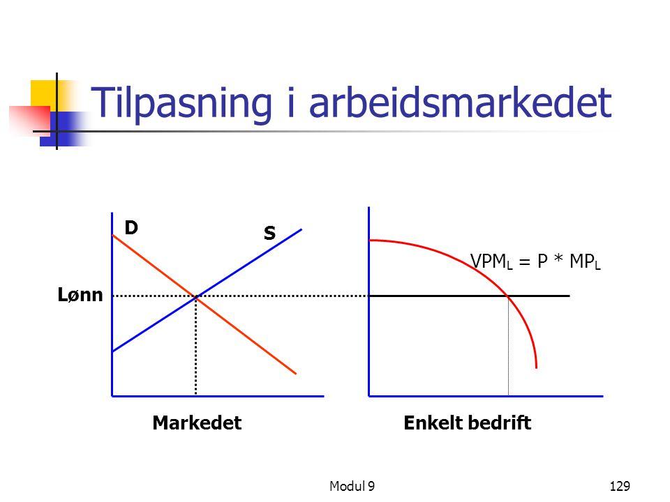 Modul 9129 Tilpasning i arbeidsmarkedet MarkedetEnkelt bedrift D S Lønn VPM L = P * MP L