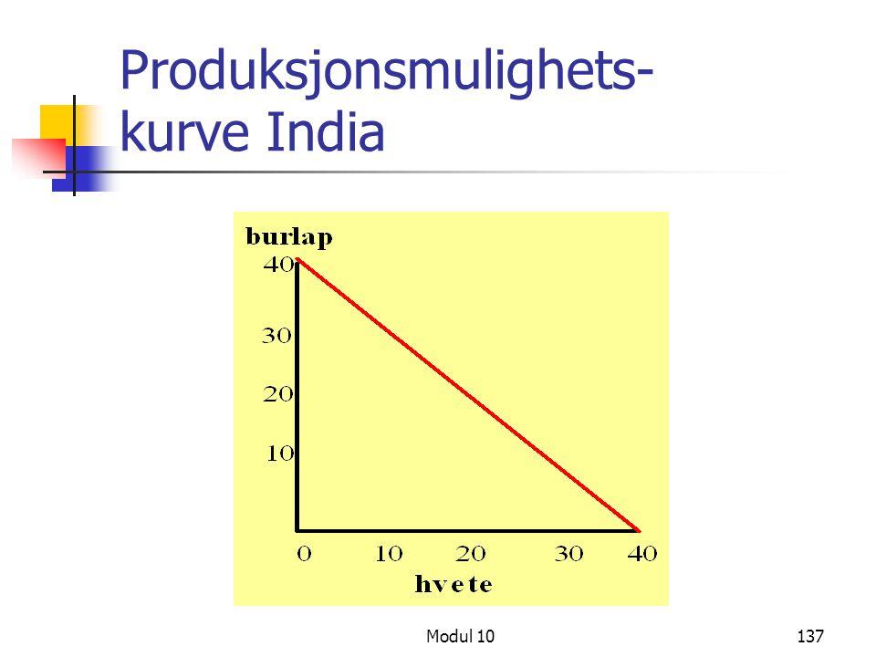 Modul 10137 Produksjonsmulighets- kurve India