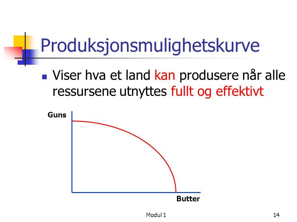 Modul 114 Produksjonsmulighetskurve Viser hva et land kan produsere når alle ressursene utnyttes fullt og effektivt Guns Butter