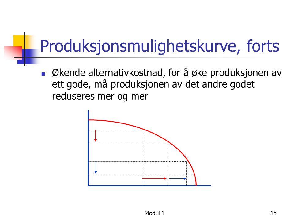 Modul 115 Produksjonsmulighetskurve, forts Økende alternativkostnad, for å øke produksjonen av ett gode, må produksjonen av det andre godet reduseres