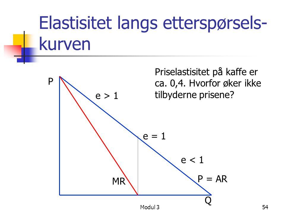 Modul 354 Elastisitet langs etterspørsels- kurven MR P = AR e > 1 e = 1 e < 1 P Q Priselastisitet på kaffe er ca. 0,4. Hvorfor øker ikke tilbyderne pr