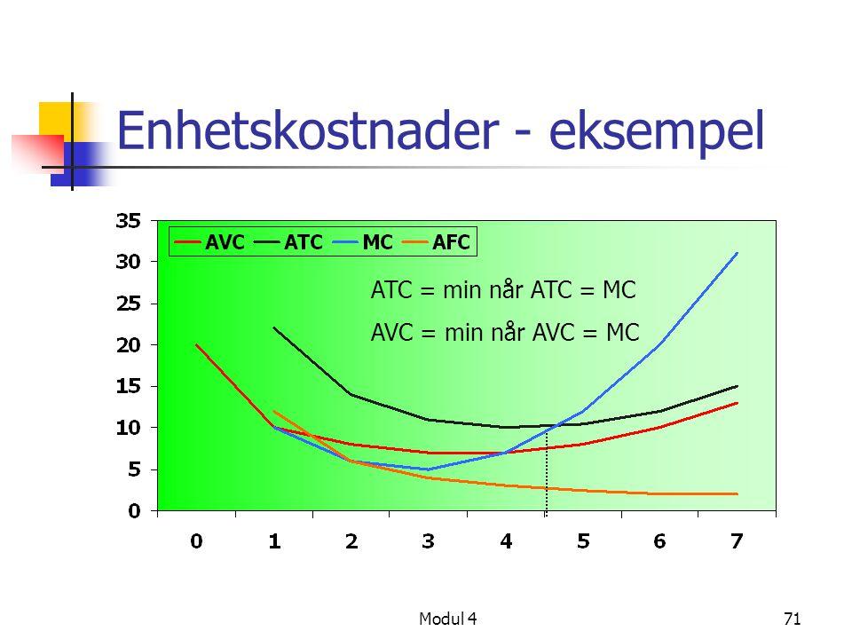 Modul 471 Enhetskostnader - eksempel ATC = min når ATC = MC AVC = min når AVC = MC
