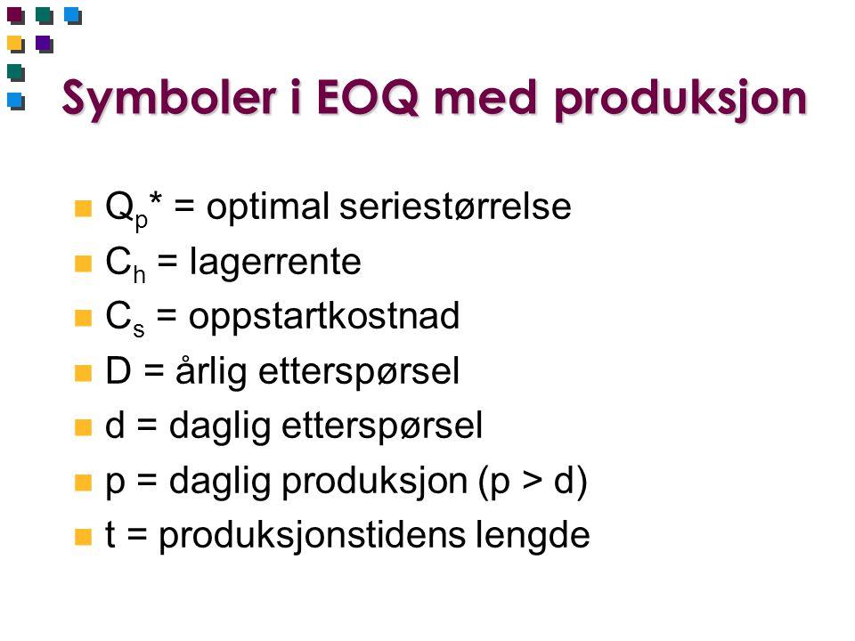 Symboler i EOQ med produksjon n Q p * = optimal seriestørrelse n C h = lagerrente n C s = oppstartkostnad n D = årlig etterspørsel n d = daglig etters