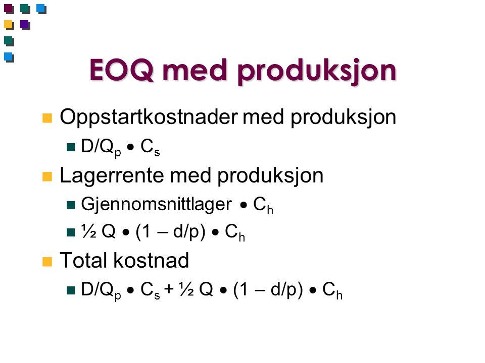EOQ med produksjon n Oppstartkostnader med produksjon n D/Q p  C s n Lagerrente med produksjon n Gjennomsnittlager  C h n ½ Q  (1 – d/p)  C h n To