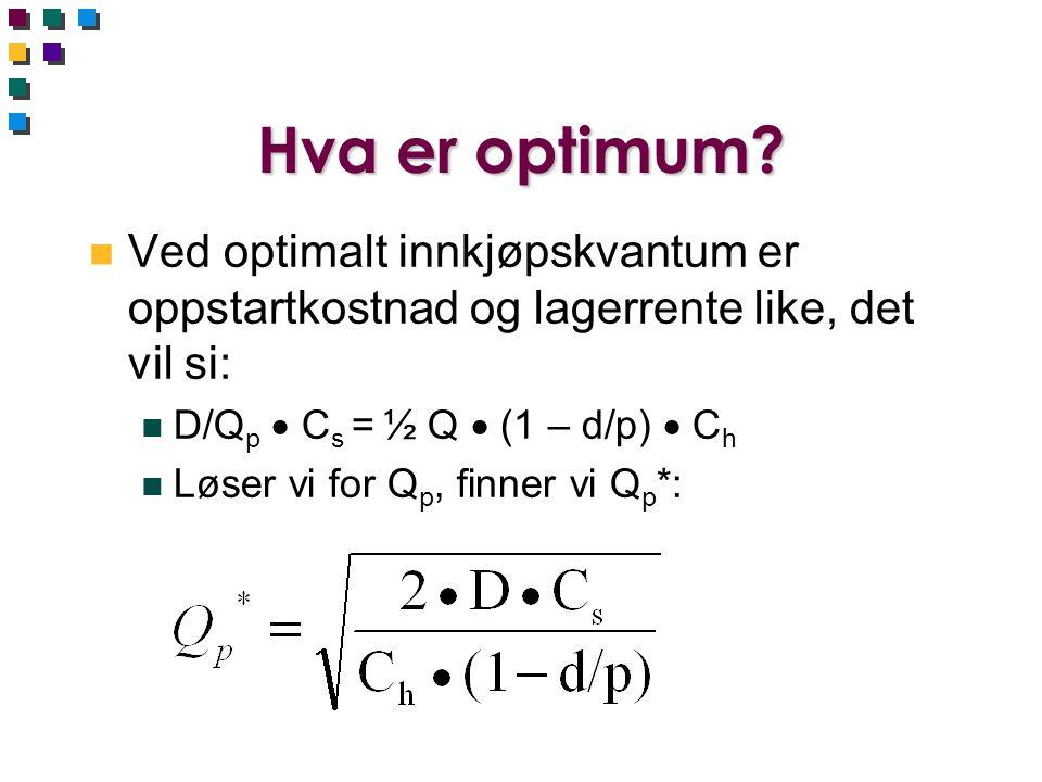 Hva er optimum? n Ved optimalt innkjøpskvantum er oppstartkostnad og lagerrente like, det vil si: n D/Q p  C s = ½ Q  (1 – d/p)  C h n Løser vi for