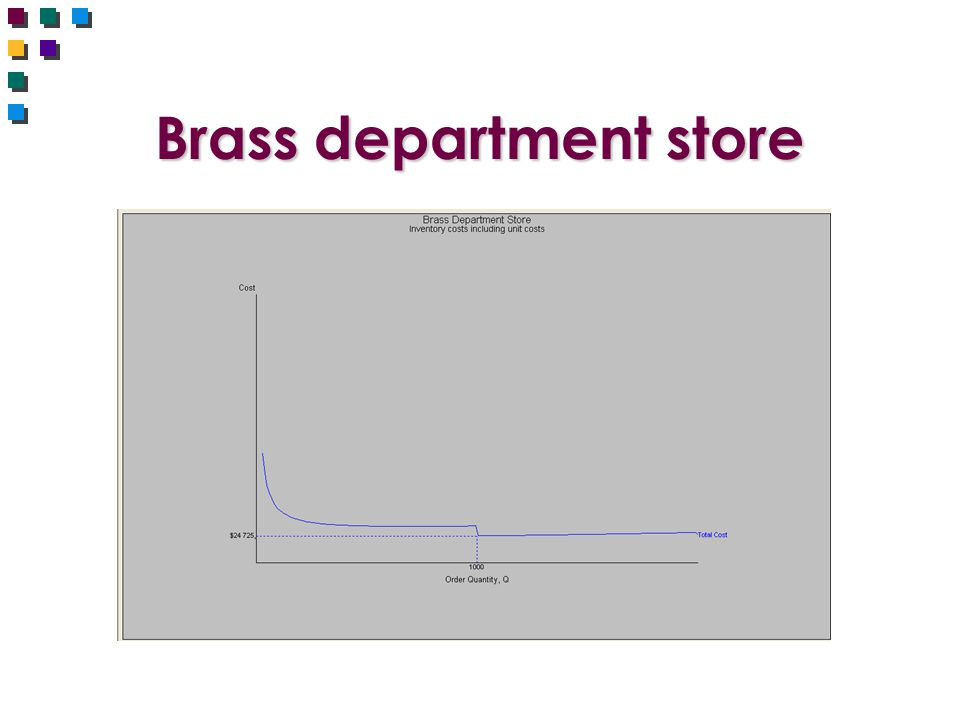 Brass department store