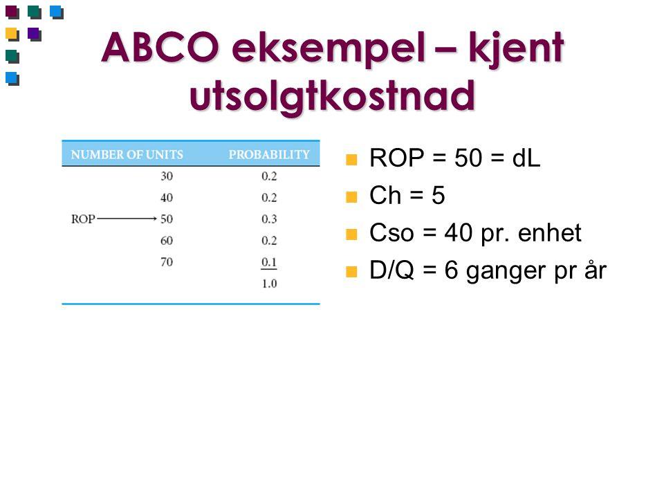 ABCO eksempel – kjent utsolgtkostnad n ROP = 50 = dL n Ch = 5 n Cso = 40 pr. enhet n D/Q = 6 ganger pr år