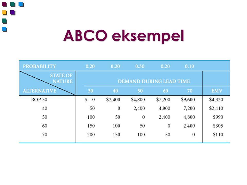 ABCO eksempel