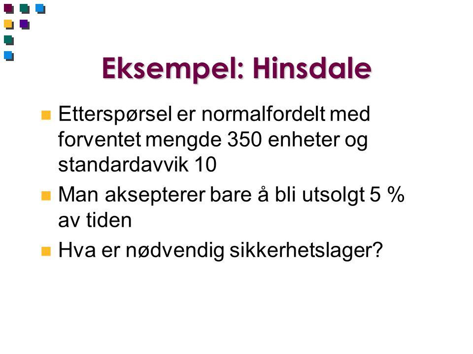 Eksempel: Hinsdale n Etterspørsel er normalfordelt med forventet mengde 350 enheter og standardavvik 10 n Man aksepterer bare å bli utsolgt 5 % av tid