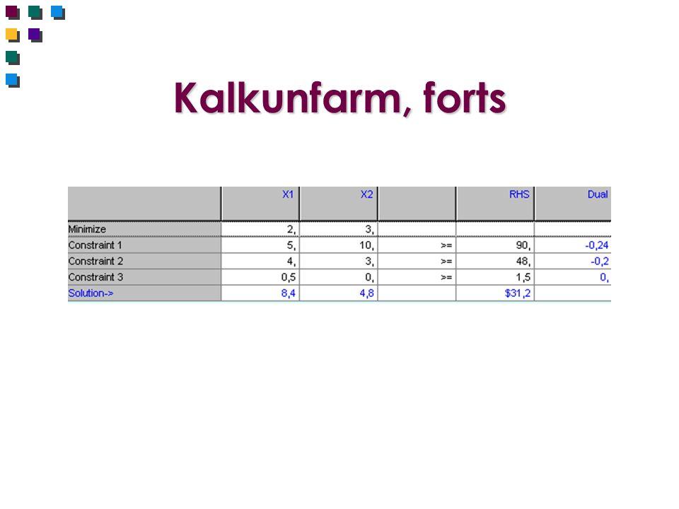 Kalkunfarm, forts