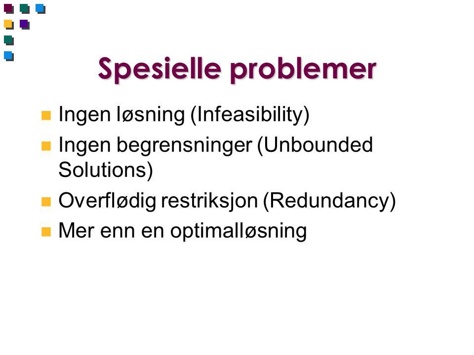 Spesielle problemer n Ingen løsning (Infeasibility) n Ingen begrensninger (Unbounded Solutions) n Overflødig restriksjon (Redundancy) n Mer enn en opt