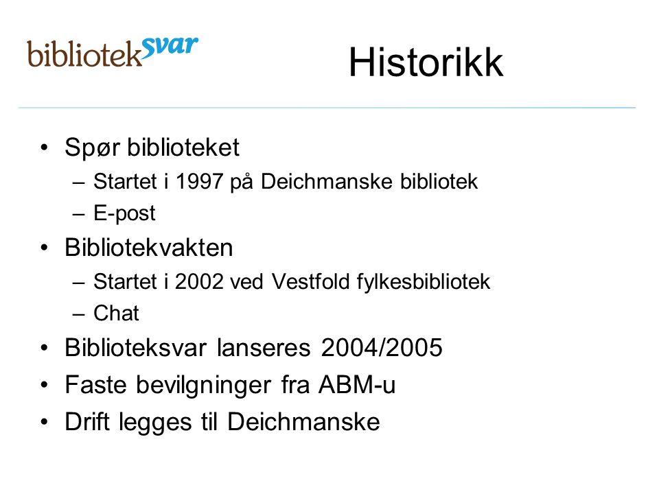 Historikk Spør biblioteket –Startet i 1997 på Deichmanske bibliotek –E-post Bibliotekvakten –Startet i 2002 ved Vestfold fylkesbibliotek –Chat Bibliot