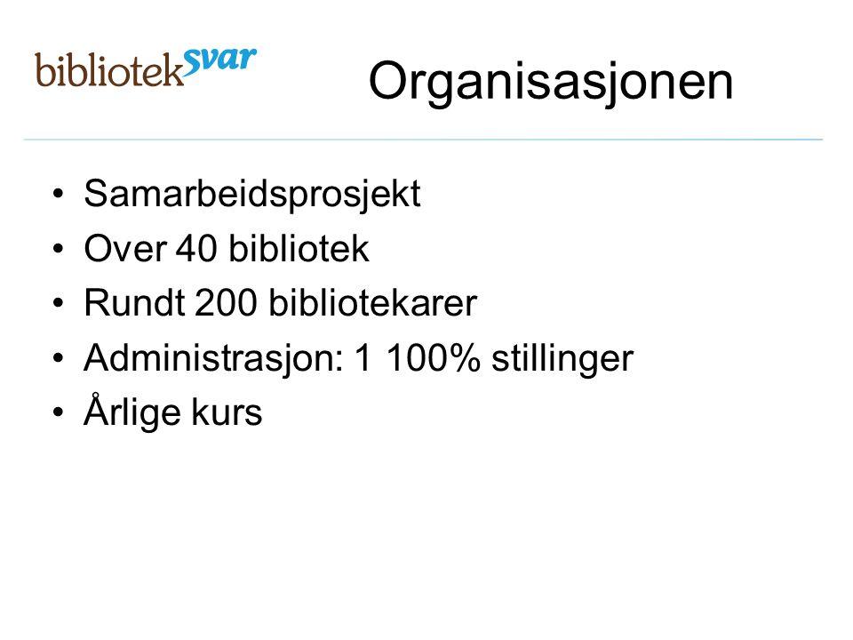 Organisasjonen Samarbeidsprosjekt Over 40 bibliotek Rundt 200 bibliotekarer Administrasjon: 1 100% stillinger Årlige kurs