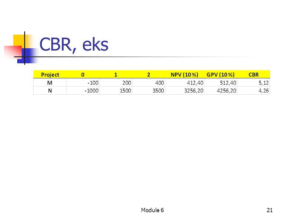 CBR, eks Module 621
