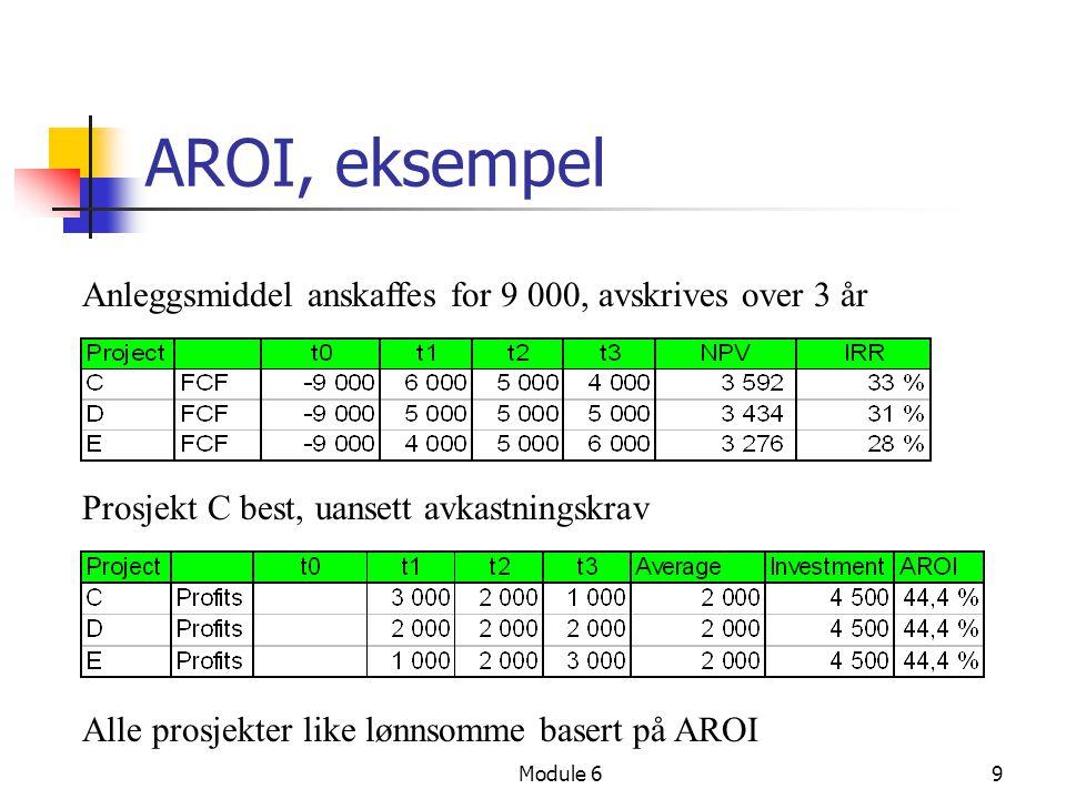 Module 69 AROI, eksempel Anleggsmiddel anskaffes for 9 000, avskrives over 3 år Prosjekt C best, uansett avkastningskrav Alle prosjekter like lønnsomme basert på AROI