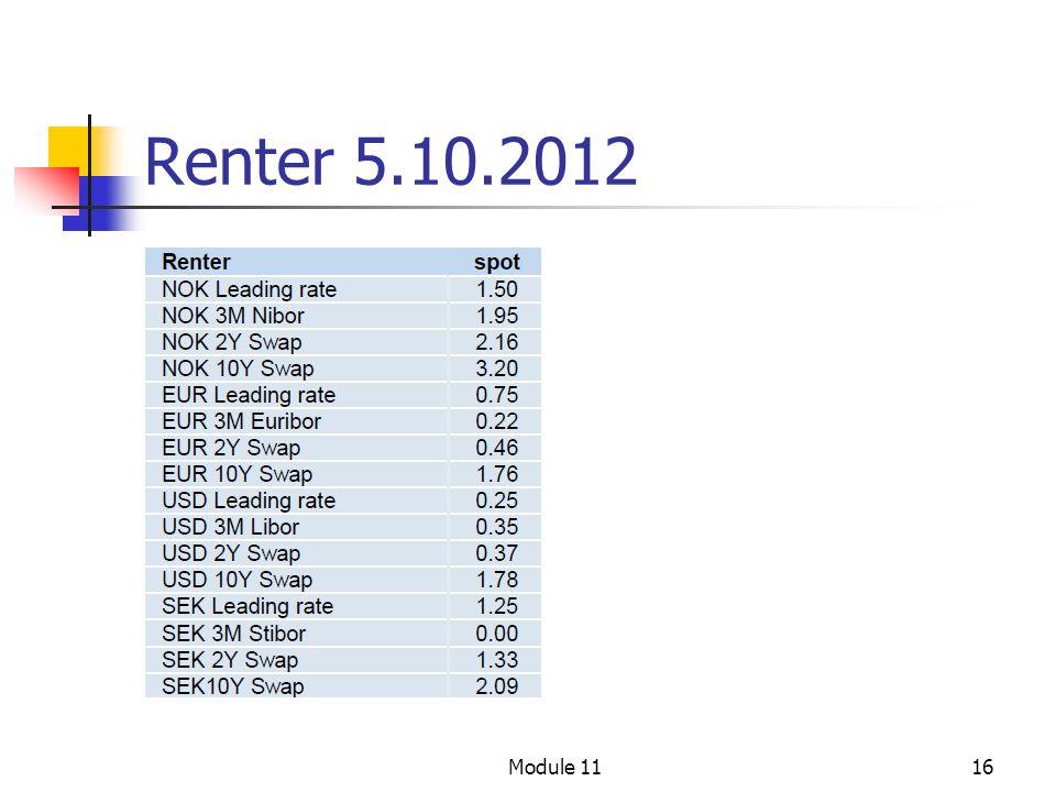 Module 1116 Renter 5.10.2012