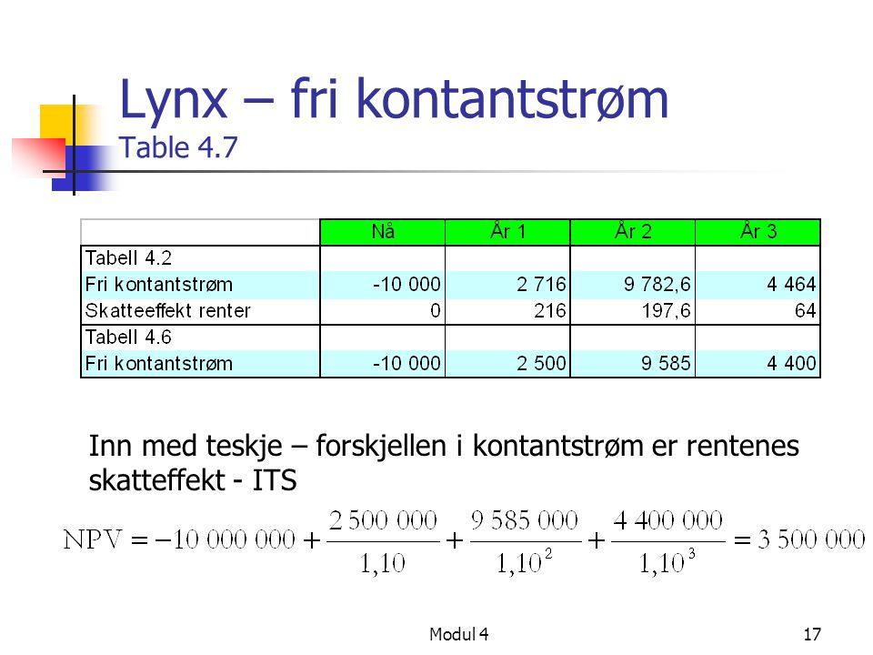 Modul 417 Lynx – fri kontantstrøm Table 4.7 Inn med teskje – forskjellen i kontantstrøm er rentenes skatteffekt - ITS