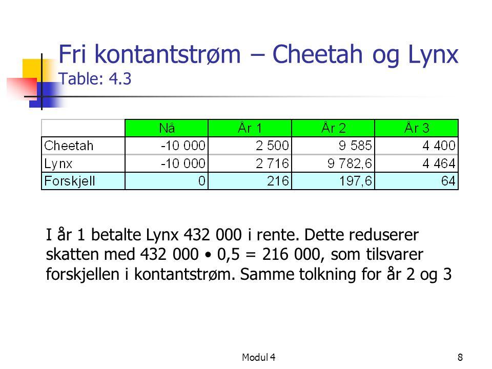 Modul 48 Fri kontantstrøm – Cheetah og Lynx Table: 4.3 I år 1 betalte Lynx 432 000 i rente.