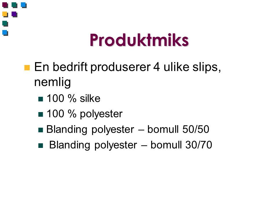 Produktmiks n En bedrift produserer 4 ulike slips, nemlig n 100 % silke n 100 % polyester n Blanding polyester – bomull 50/50 n Blanding polyester – b