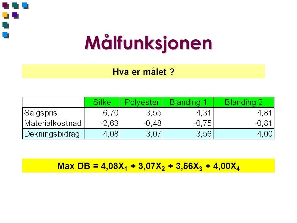 Målfunksjonen Hva er målet ? Max DB = 4,08X 1 + 3,07X 2 + 3,56X 3 + 4,00X 4