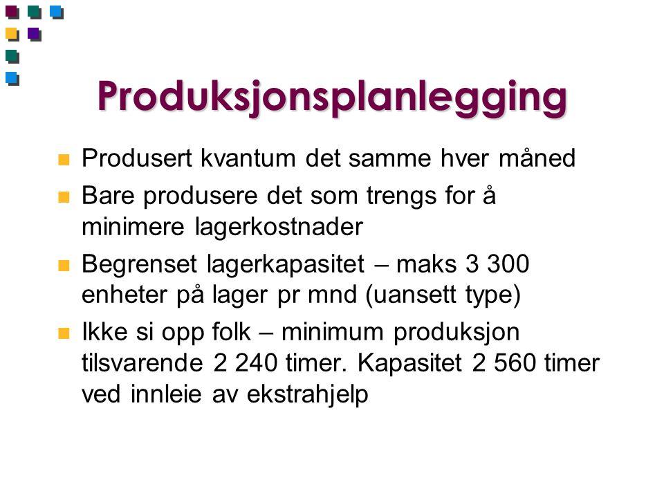 Produksjonsplanlegging n Produsert kvantum det samme hver måned n Bare produsere det som trengs for å minimere lagerkostnader n Begrenset lagerkapasit