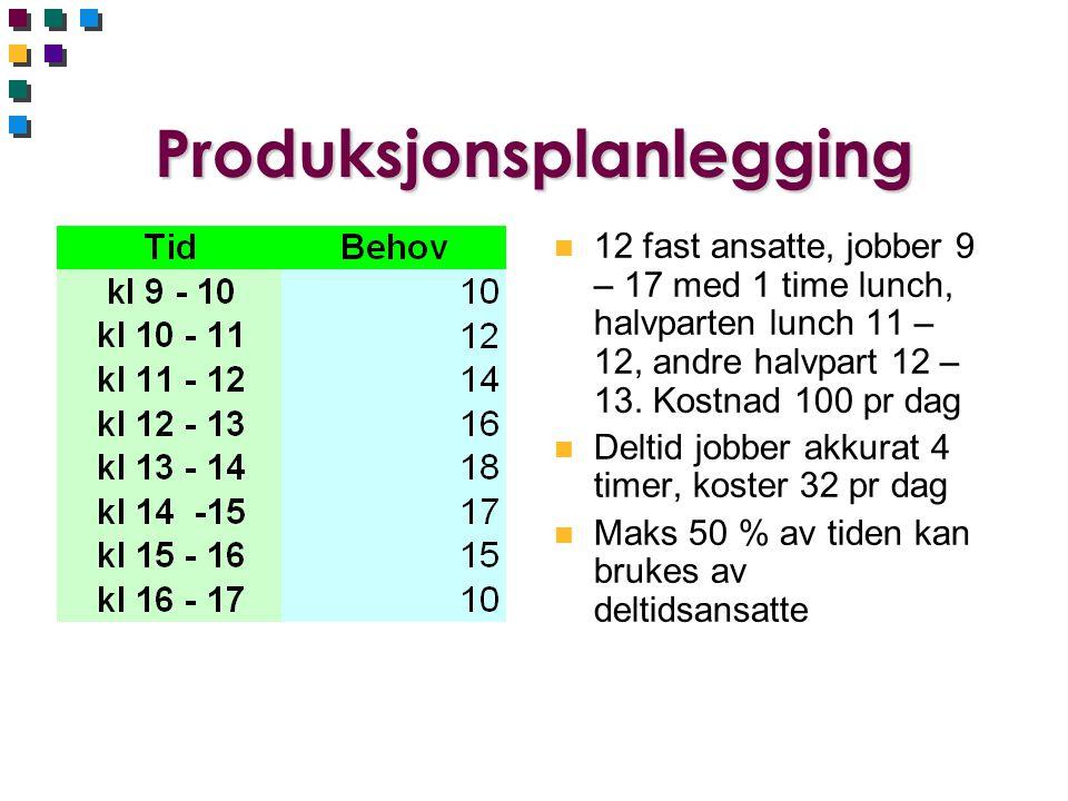 Produksjonsplanlegging n 12 fast ansatte, jobber 9 – 17 med 1 time lunch, halvparten lunch 11 – 12, andre halvpart 12 – 13. Kostnad 100 pr dag n Delti