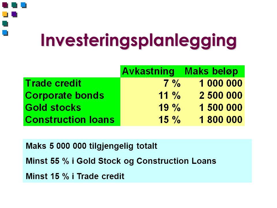 Investeringsplanlegging Maks 5 000 000 tilgjengelig totalt Minst 55 % i Gold Stock og Construction Loans Minst 15 % i Trade credit