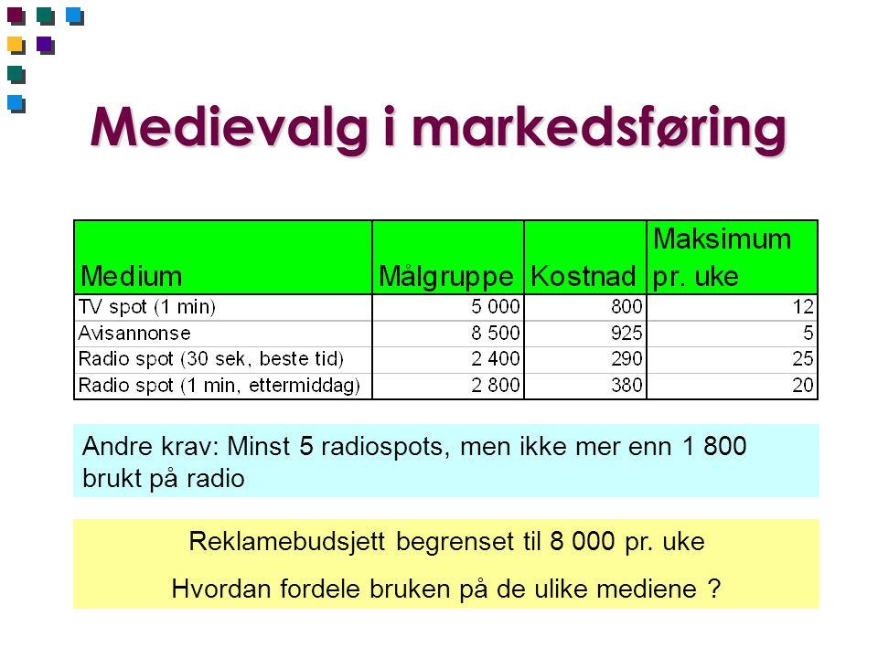 Medievalg i markedsføring Reklamebudsjett begrenset til 8 000 pr. uke Hvordan fordele bruken på de ulike mediene ? Andre krav: Minst 5 radiospots, men