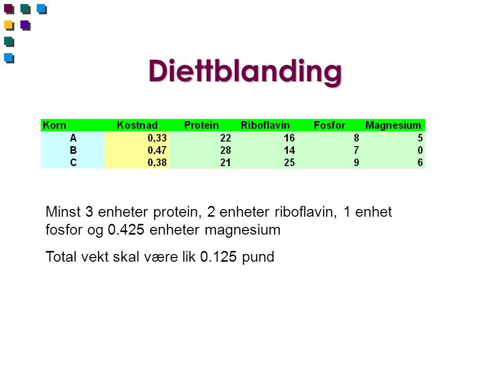 Diettblanding Minst 3 enheter protein, 2 enheter riboflavin, 1 enhet fosfor og 0.425 enheter magnesium Total vekt skal være lik 0.125 pund