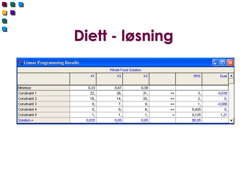Diett - løsning