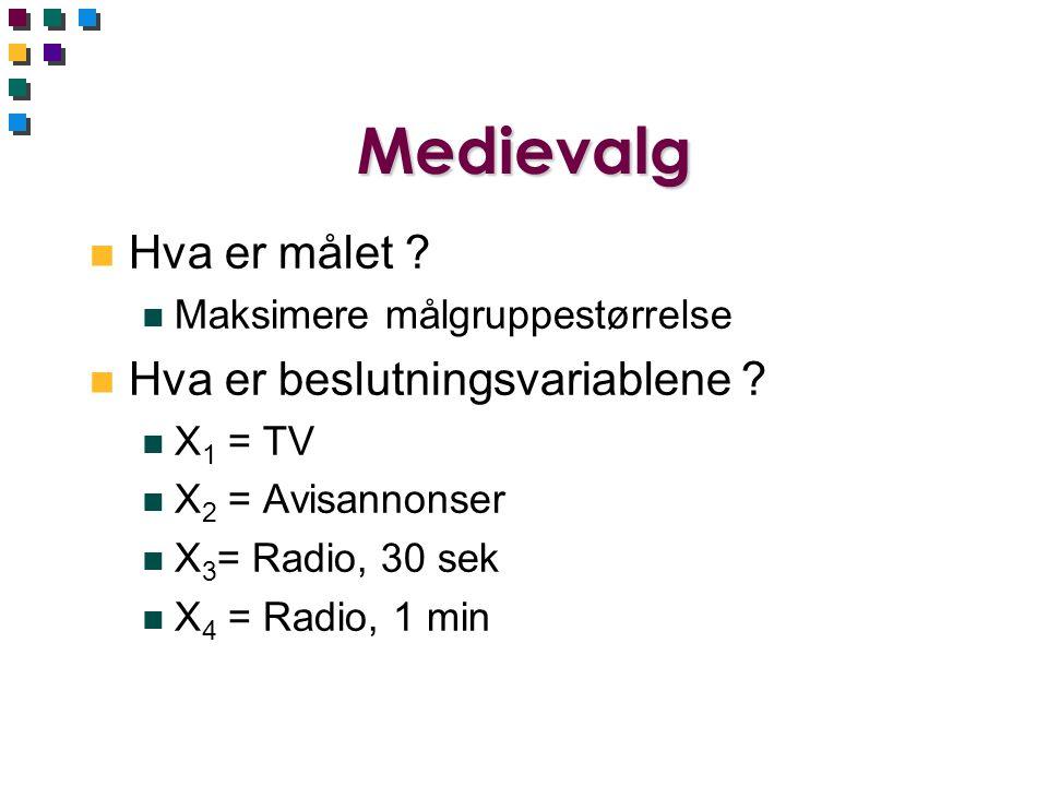 Medievalg n Hva er målet ? n Maksimere målgruppestørrelse n Hva er beslutningsvariablene ? n X 1 = TV n X 2 = Avisannonser n X 3 = Radio, 30 sek n X 4