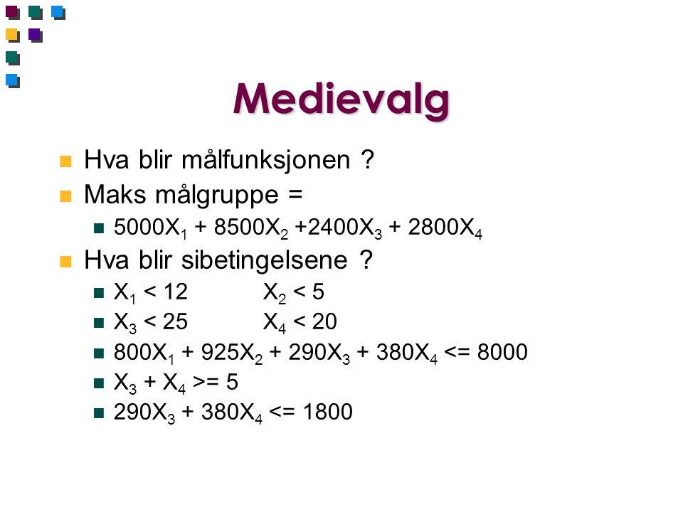 Medievalg n Hva blir målfunksjonen ? n Maks målgruppe = n 5000X 1 + 8500X 2 +2400X 3 + 2800X 4 n Hva blir sibetingelsene ? n X 1 < 12X 2 < 5 n X 3 < 2