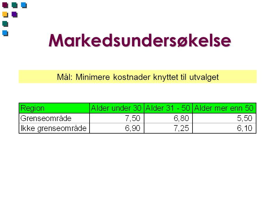Markedsundersøkelse Mål: Minimere kostnader knyttet til utvalget